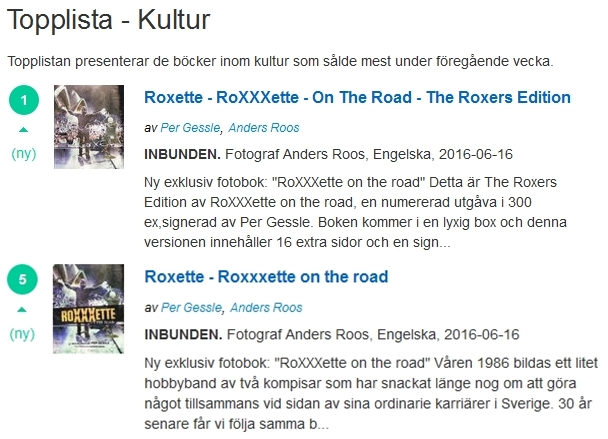 RoXXXette On The Road entered the charts